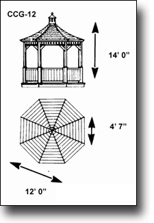 CCG-12 Gazebo diagram